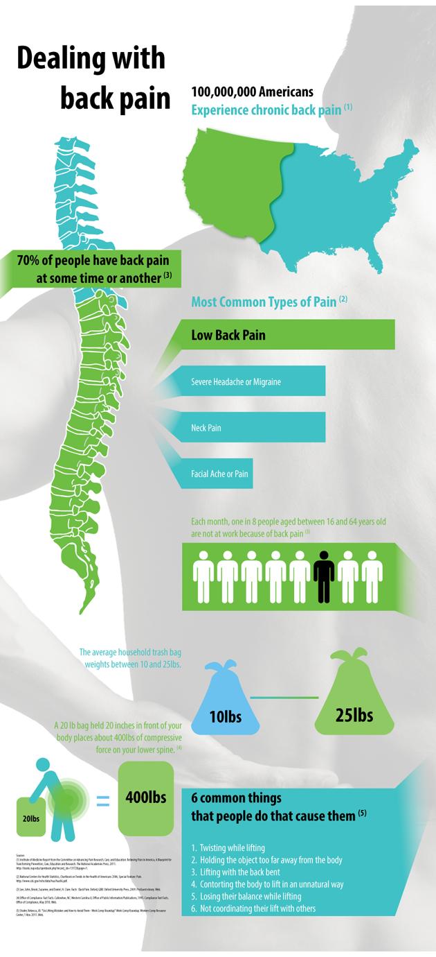 Braeden_Harris_Infographic