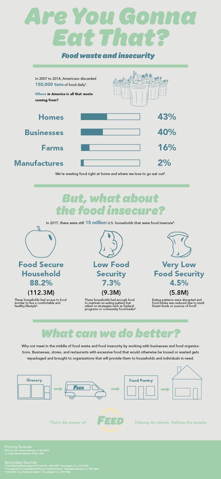 xeelee-infographic