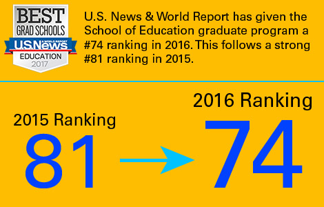 U.S. News & World Report Grad School ranking callout graphic for School of Education.