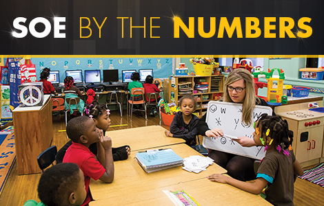 School of Education By the Numbers graphic displays a teacher and her students conducting an activity during class..