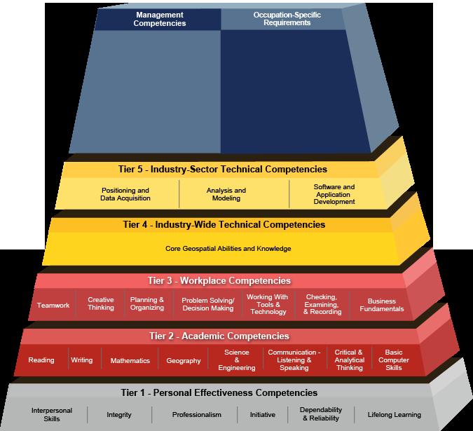 pyramid_geospatial