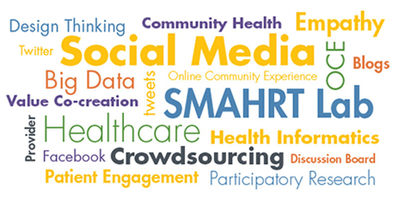 Social media and Health Research & Training Lab word graphic