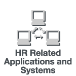 HR Related Applications and Systems