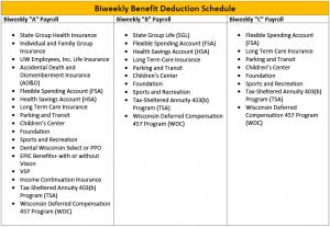 Biweekly Benefit Deduction Schedule