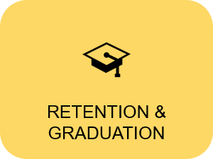retention1
