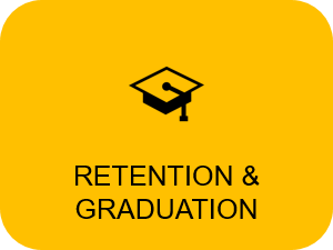 retention2
