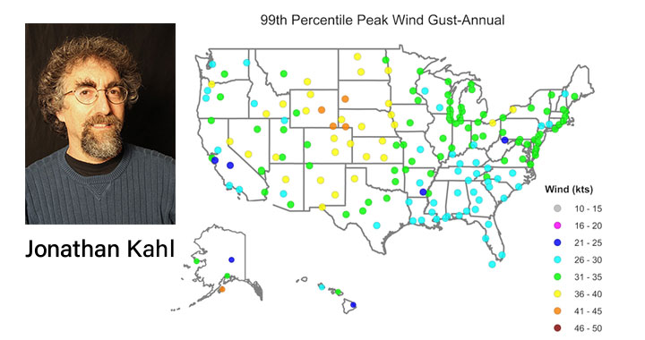 wind speed map and Kahl