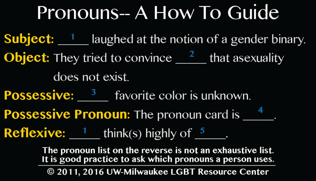 37++ Gender neutral pronouns and names information