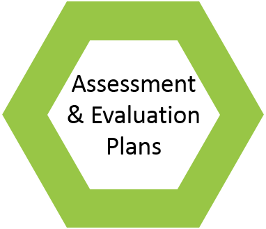 Assessment and Evaluation Plans