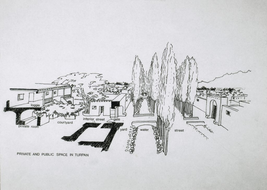 drawing of public and private space in Turpan