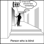 Illustration of various accessibility barriers for individuals with different disabilities