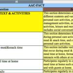 Screenshot of AAC-Fact Taxonomy Chart