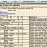 Screenshot of MED-AUDIT taxonomy chart