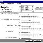 Screenshot of OT FACT graphs screen