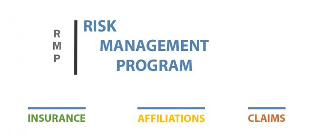 Risk Management and Insurance sydney college arts