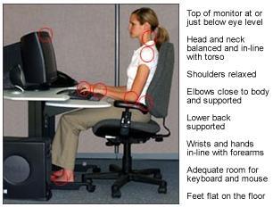 Link to OSHA Computer Workstation eTool
