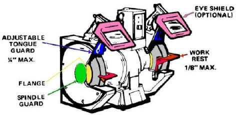 Drawing of Bench Grinder