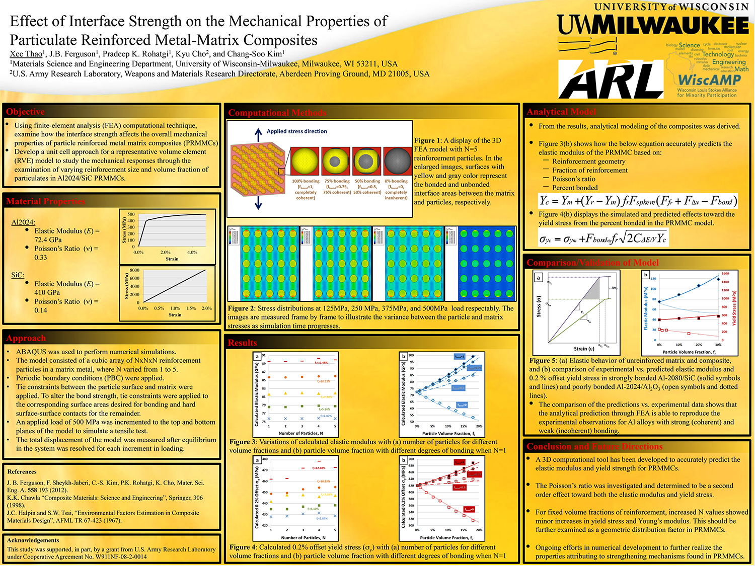Research Posters and Topics   steminspire